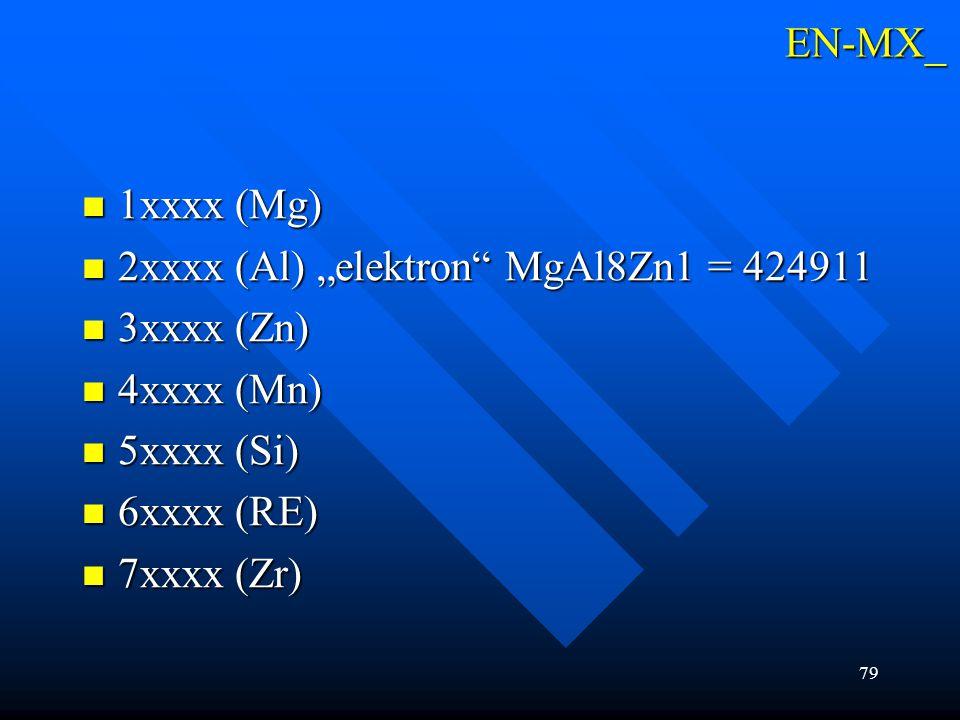 "EN-MX_ 1xxxx (Mg) 2xxxx (Al) ""elektron MgAl8Zn1 = 424911. 3xxxx (Zn) 4xxxx (Mn) 5xxxx (Si) 6xxxx (RE)"