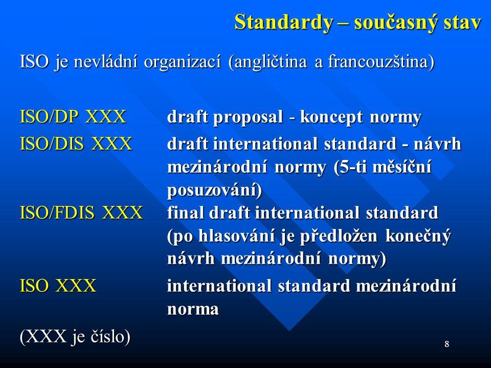 Standardy – současný stav