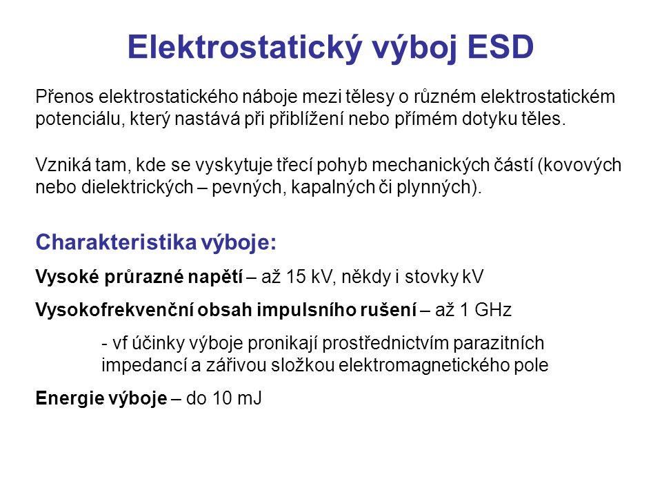 Elektrostatický výboj ESD