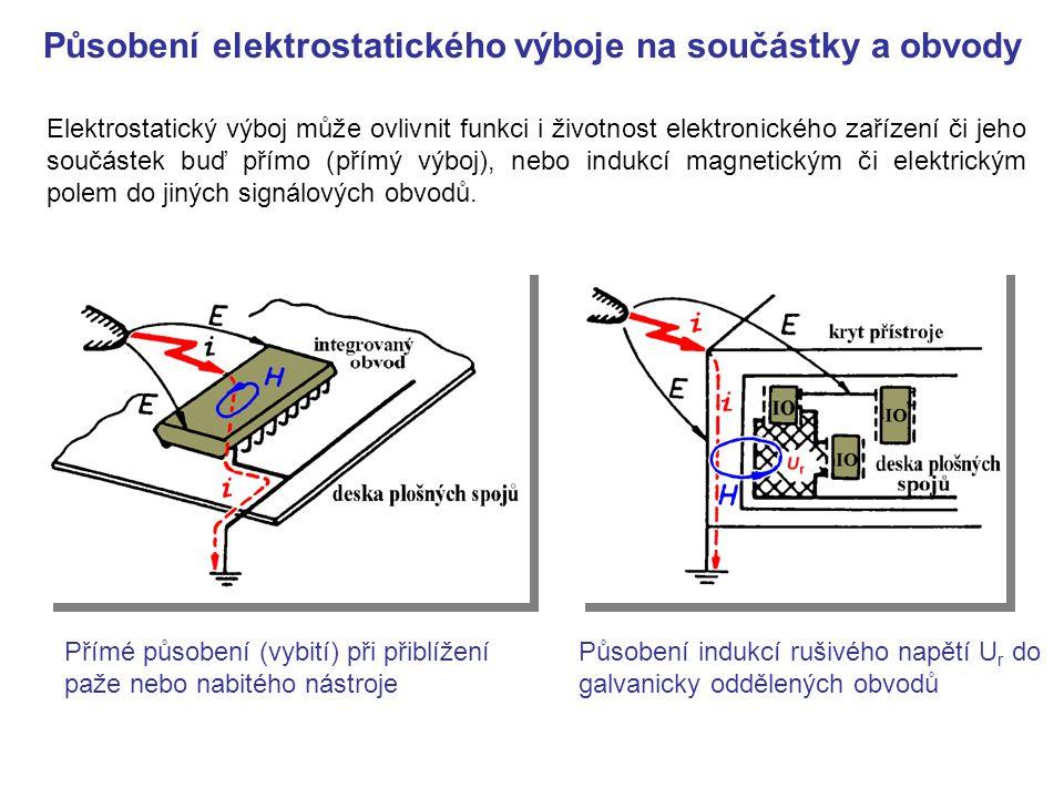 Působení elektrostatického výboje na součástky a obvody