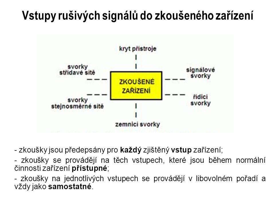 Vstupy rušivých signálů do zkoušeného zařízení