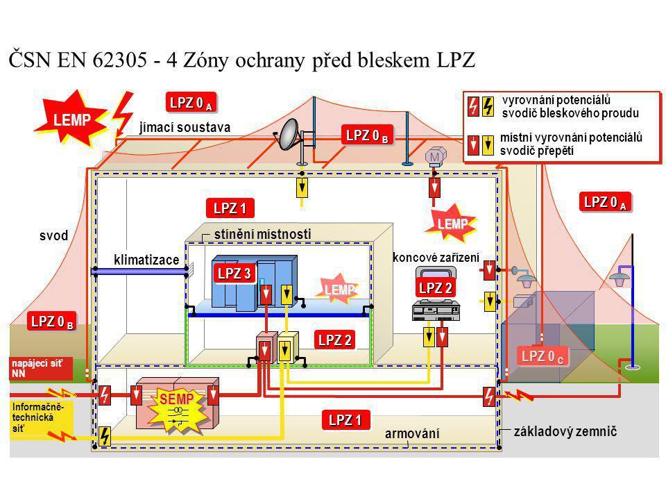 ČSN EN 62305 - 4 Zóny ochrany před bleskem LPZ