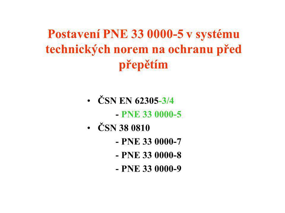 Postavení PNE 33 0000-5 v systému technických norem na ochranu před přepětím