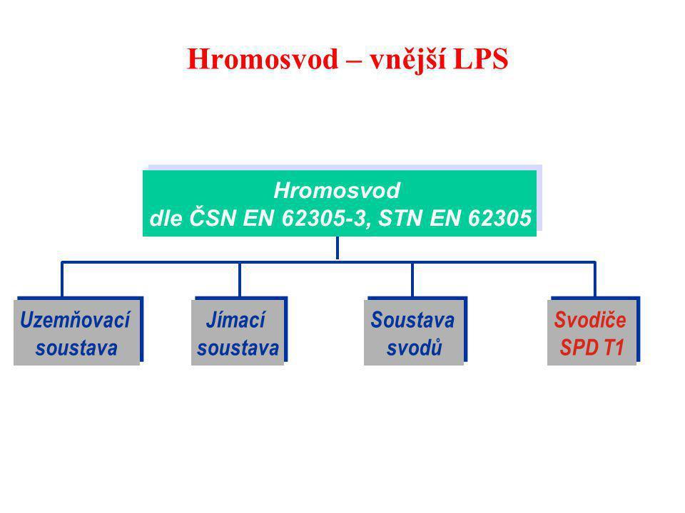 Hromosvod dle ČSN EN 62305-3, STN EN 62305
