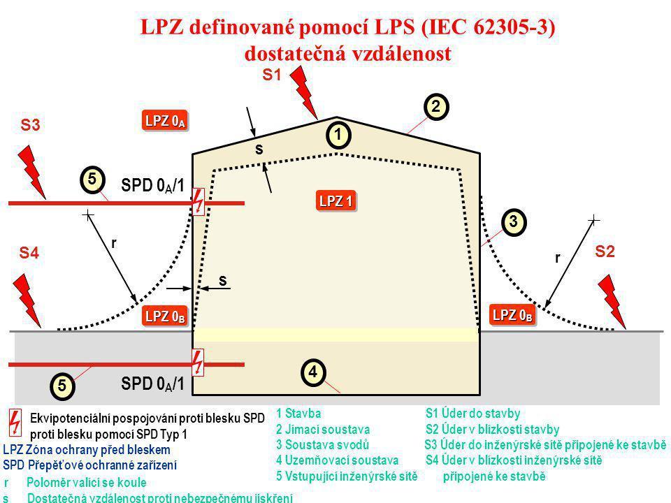 LPZ definované pomocí LPS (IEC 62305-3) dostatečná vzdálenost