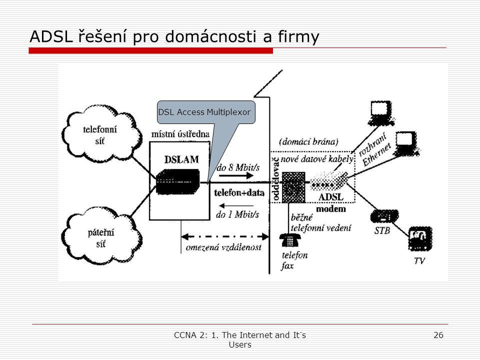 ADSL řešení pro domácnosti a firmy