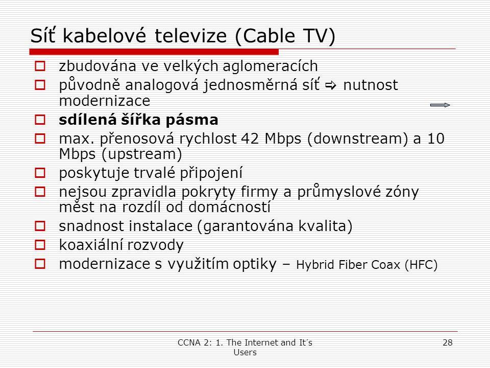 Síť kabelové televize (Cable TV)