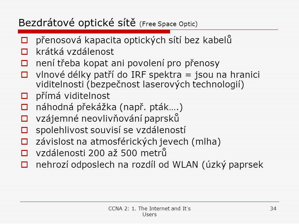 Bezdrátové optické sítě (Free Space Optic)
