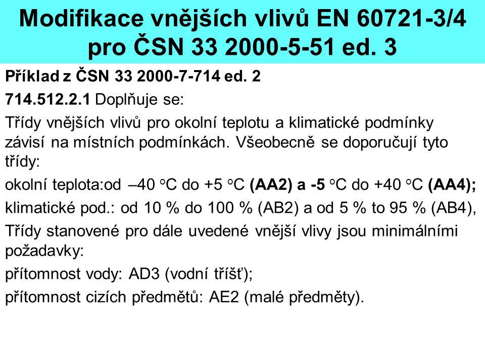 Modifikace vnějších vlivů EN 60721-3/4 pro ČSN 33 2000-5-51 ed. 3