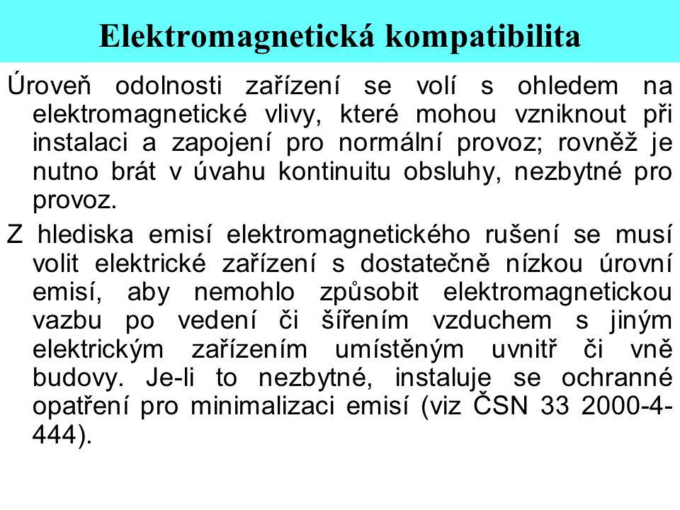 Elektromagnetická kompatibilita