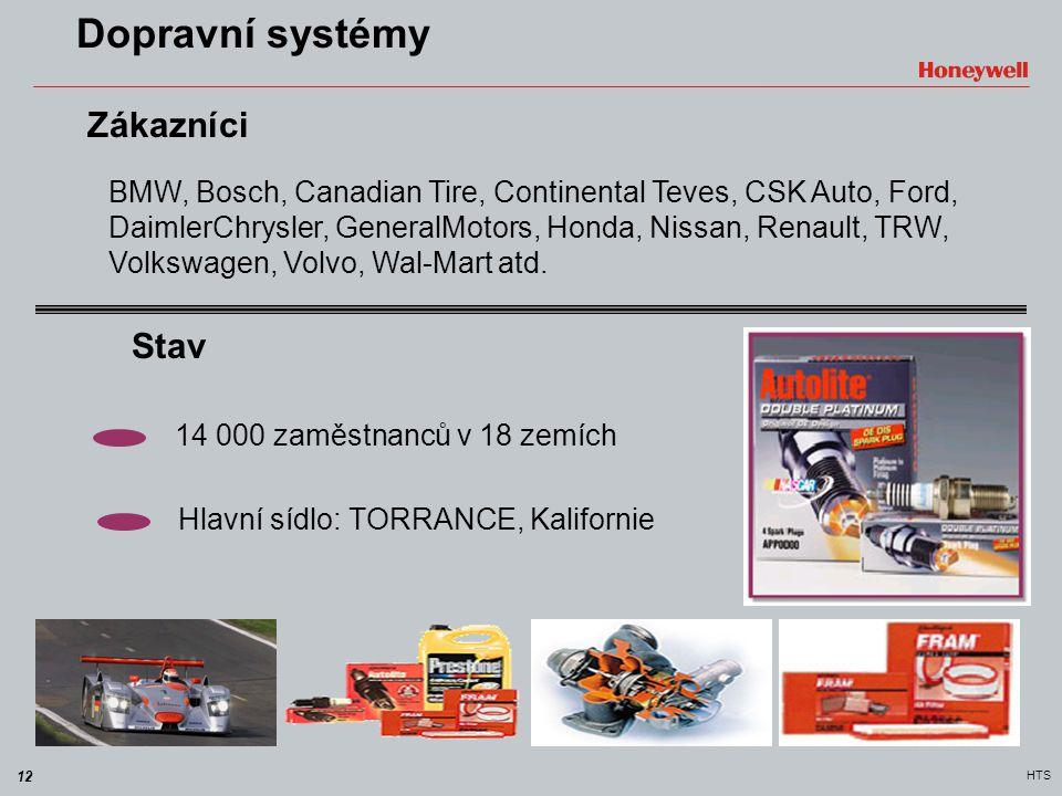 Dopravní systémy Zákazníci Stav