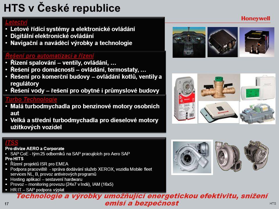 HTS v České republice Letectví. Letové řídící systémy a elektronické ovládání. Digitální elektronické ovládání.