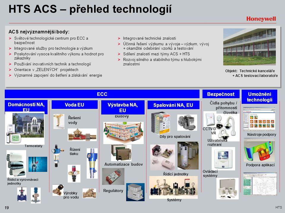 HTS ACS – přehled technologií