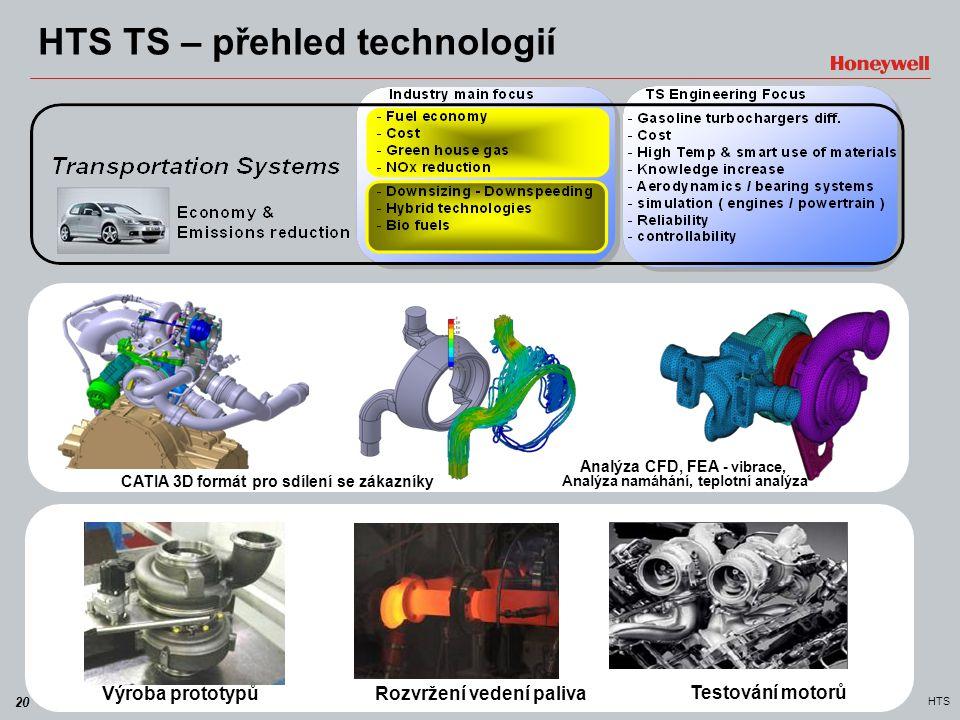 HTS TS – přehled technologií