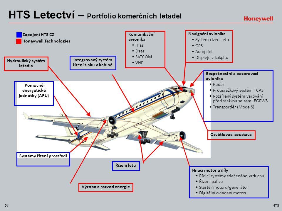 HTS Letectví – Portfolio komerčních letadel