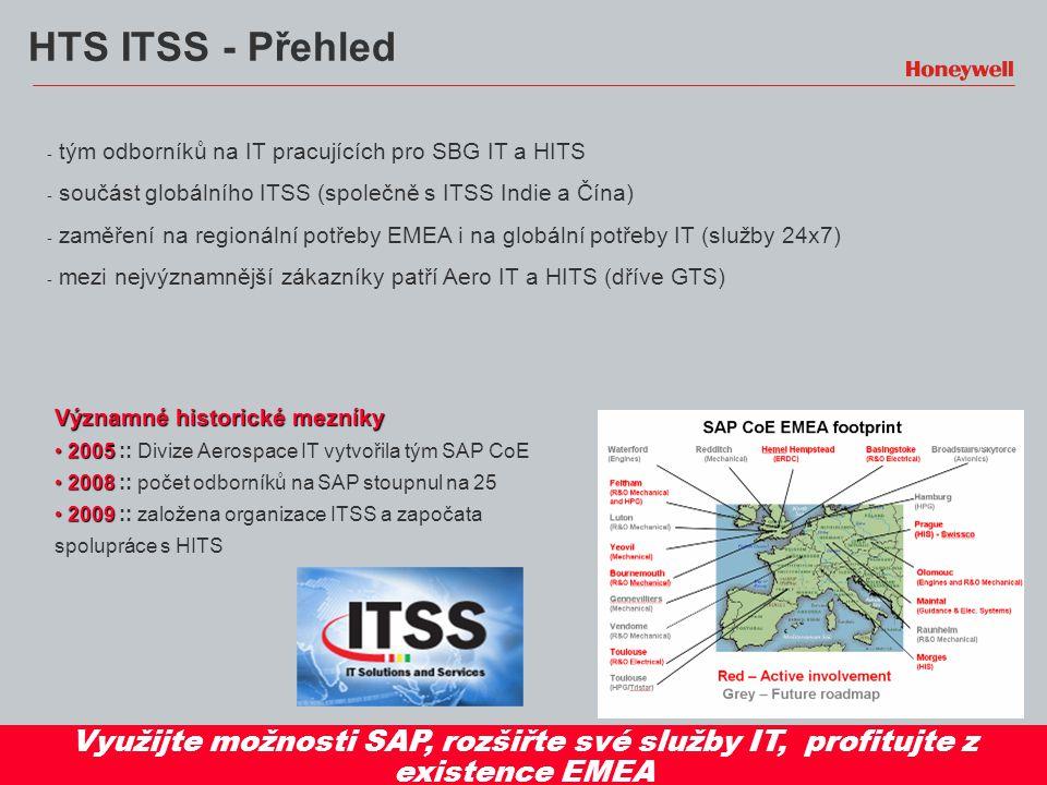 HTS ITSS - Přehled tým odborníků na IT pracujících pro SBG IT a HITS. součást globálního ITSS (společně s ITSS Indie a Čína)