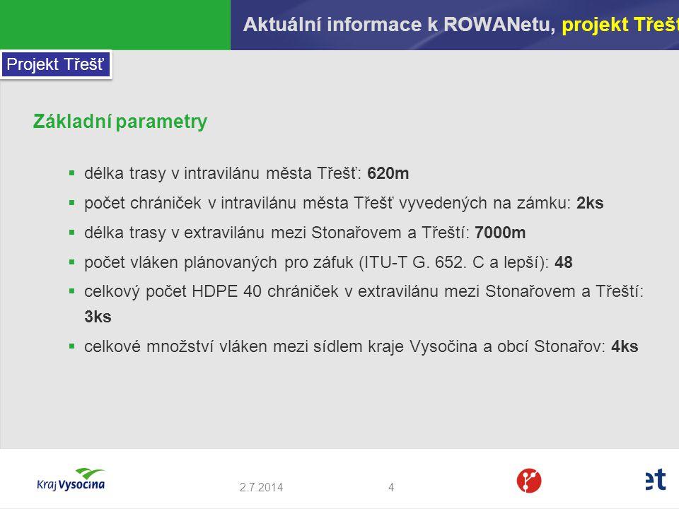 Aktuální informace k ROWANetu, projekt Třešť