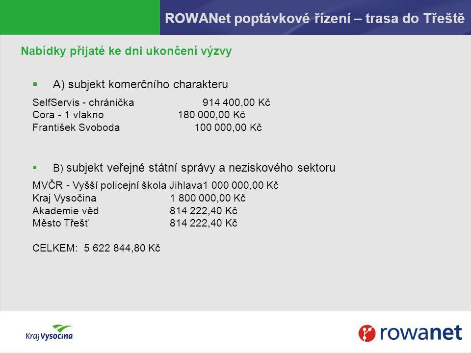 ROWANet poptávkové řízení – trasa do Třeště