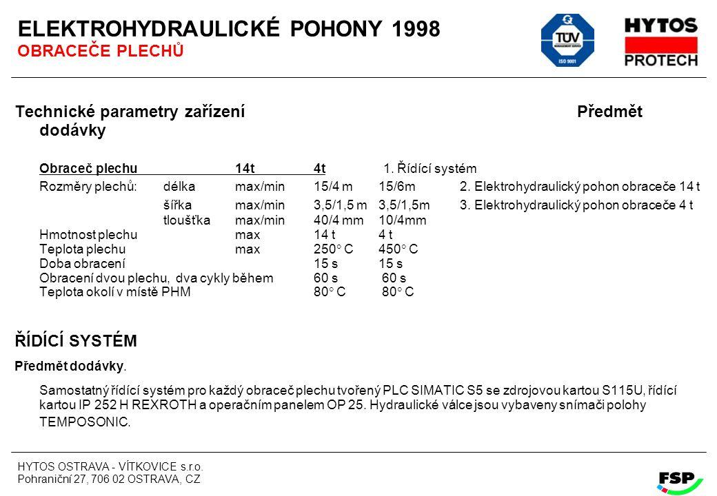 ELEKTROHYDRAULICKÉ POHONY 1998 OBRACEČE PLECHŮ