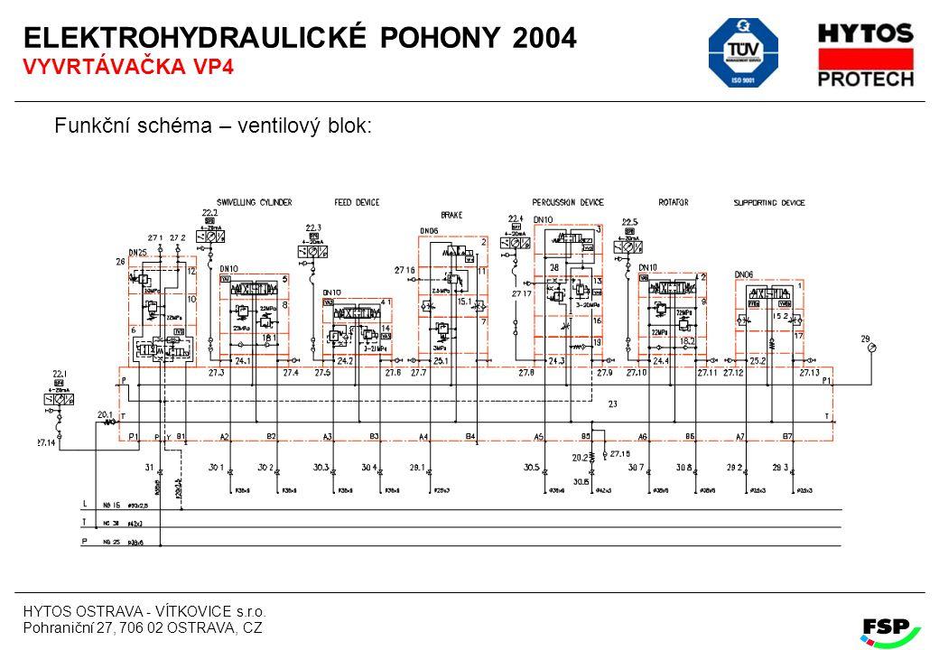 ELEKTROHYDRAULICKÉ POHONY 2004 VYVRTÁVAČKA VP4