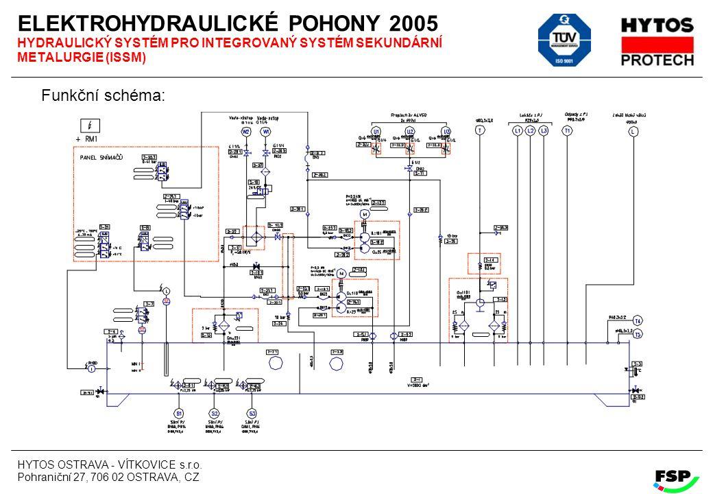 ELEKTROHYDRAULICKÉ POHONY 2005 HYDRAULICKÝ SYSTÉM PRO INTEGROVANÝ SYSTÉM SEKUNDÁRNÍ METALURGIE (ISSM)