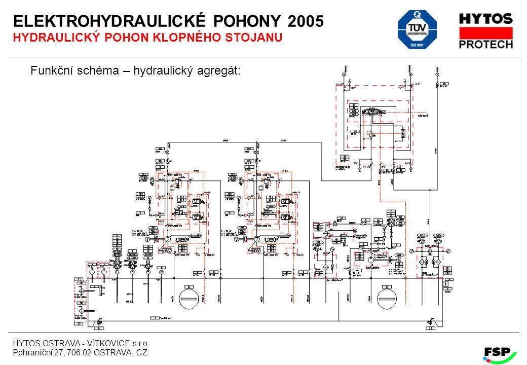 ELEKTROHYDRAULICKÉ POHONY 2005 HYDRAULICKÝ POHON KLOPNÉHO STOJANU