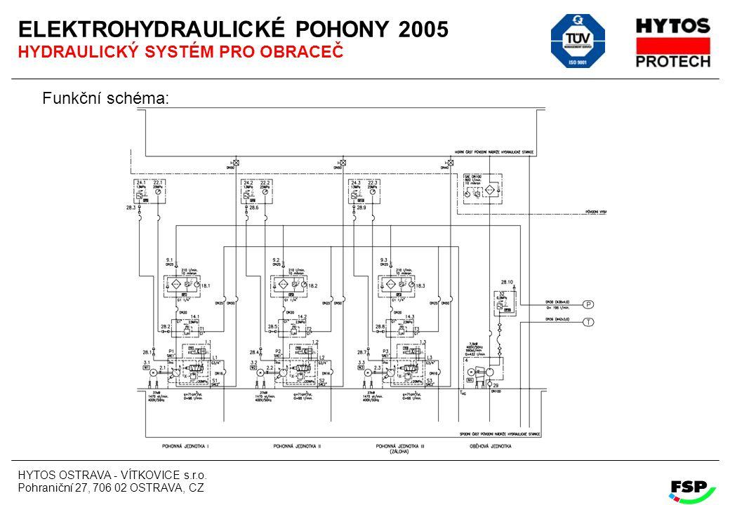 ELEKTROHYDRAULICKÉ POHONY 2005 HYDRAULICKÝ SYSTÉM PRO OBRACEČ