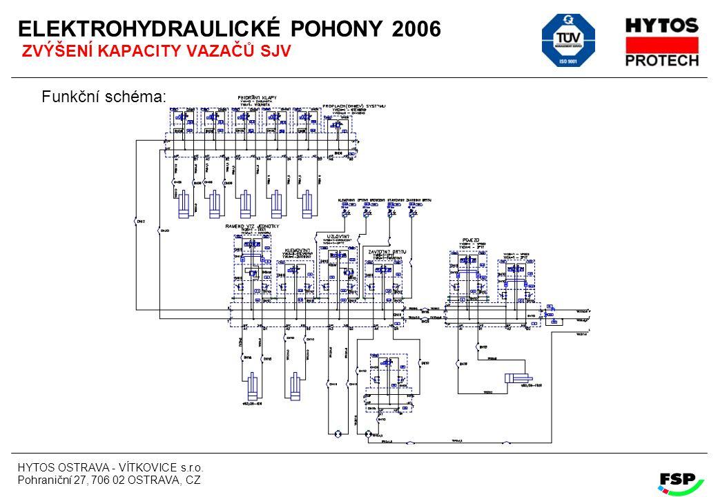 ELEKTROHYDRAULICKÉ POHONY 2006 ZVÝŠENÍ KAPACITY VAZAČŮ SJV