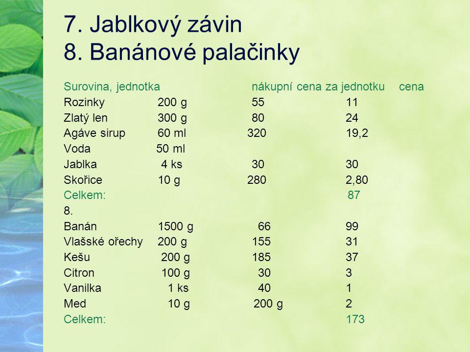 7. Jablkový závin 8. Banánové palačinky