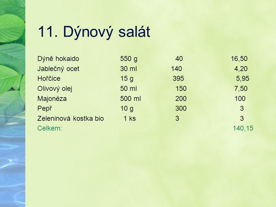 11. Dýnový salát Dýně hokaido 550 g 40 16,50