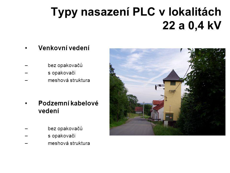 Typy nasazení PLC v lokalitách 22 a 0,4 kV
