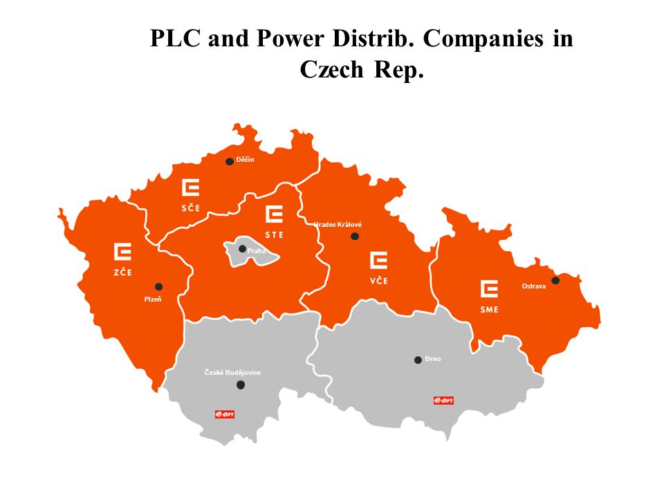 PLC and Power Distrib. Companies in Czech Rep.