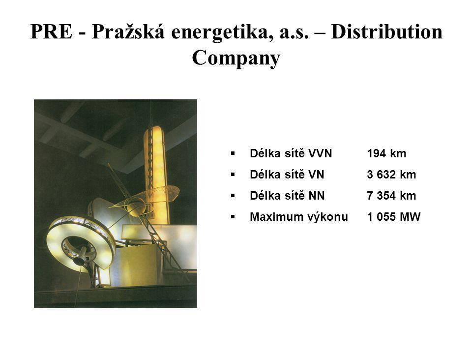 PRE - Pražská energetika, a.s. – Distribution Company