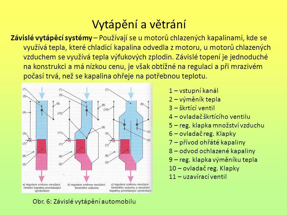 Vytápění a větrání Závislé vytápěcí systémy – Používají se u motorů chlazených kapalinami, kde se.