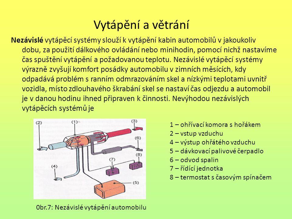 Vytápění a větrání Nezávislé vytápěcí systémy slouží k vytápění kabin automobilů v jakoukoliv.