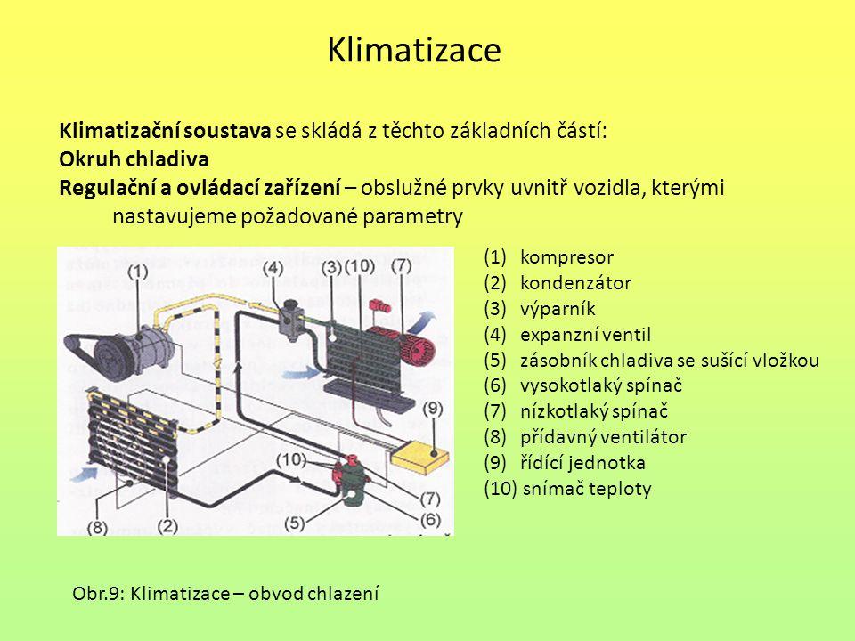 Klimatizace Klimatizační soustava se skládá z těchto základních částí: