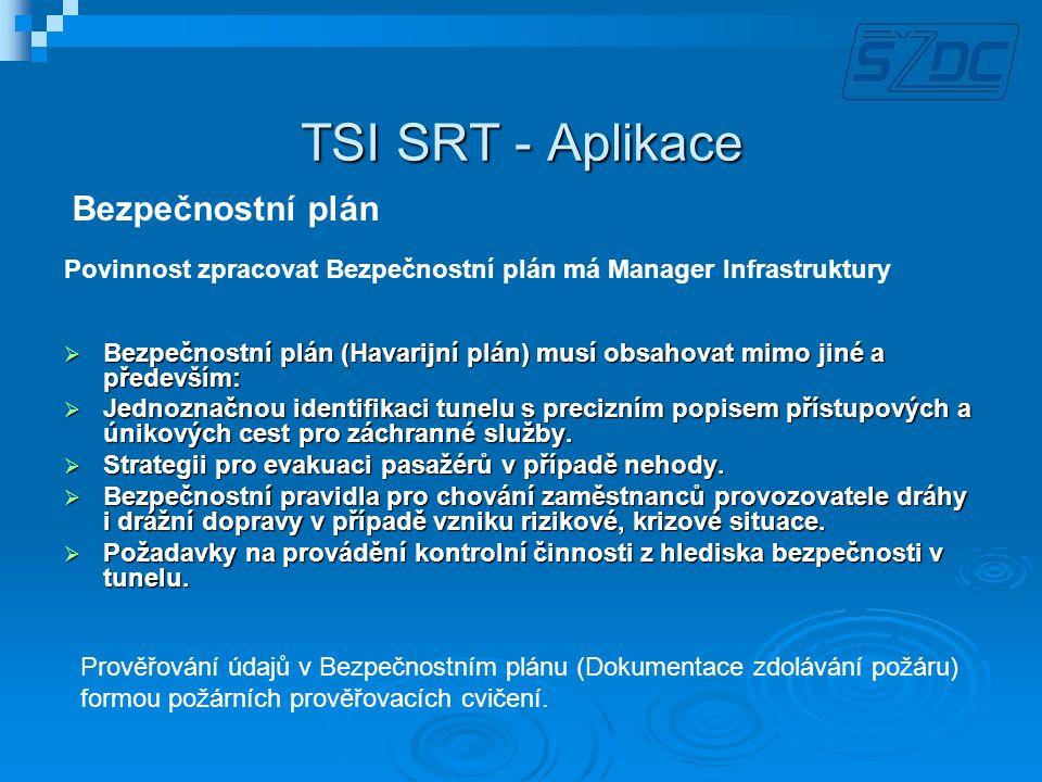 TSI SRT - Aplikace Bezpečnostní plán