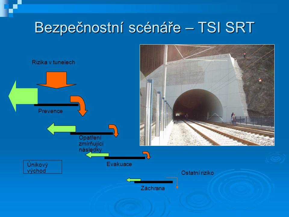 Bezpečnostní scénáře – TSI SRT