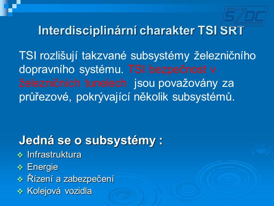 Interdisciplinární charakter TSI SRT