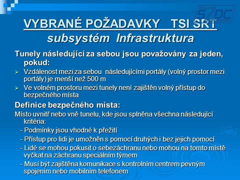 VYBRANÉ POŽADAVKY TSI SRT subsystém Infrastruktura