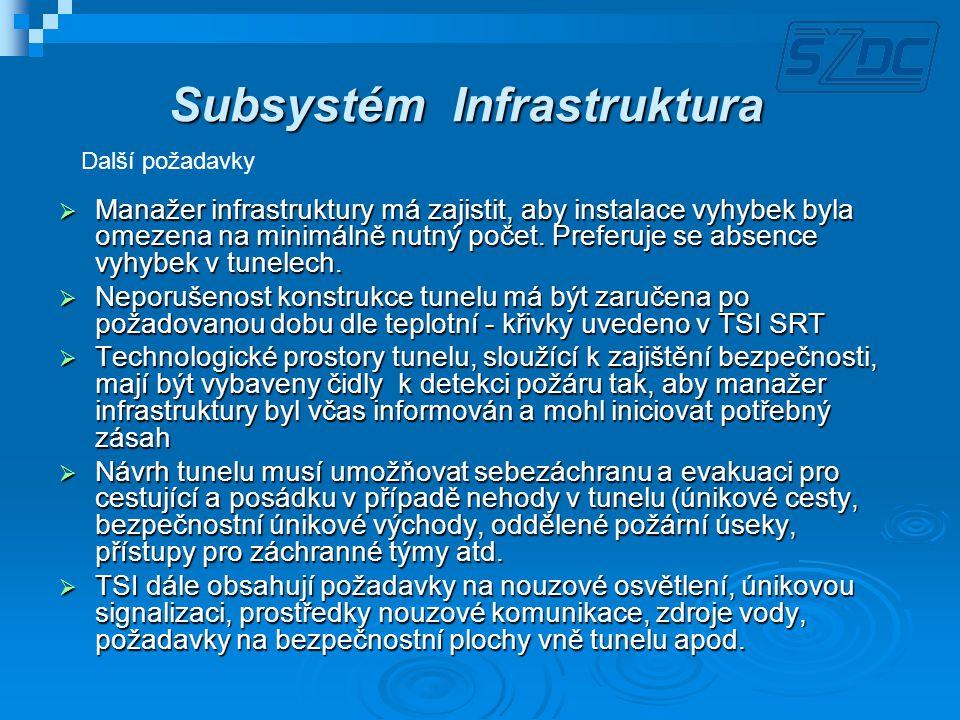Subsystém Infrastruktura
