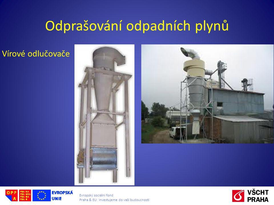 Odprašování odpadních plynů
