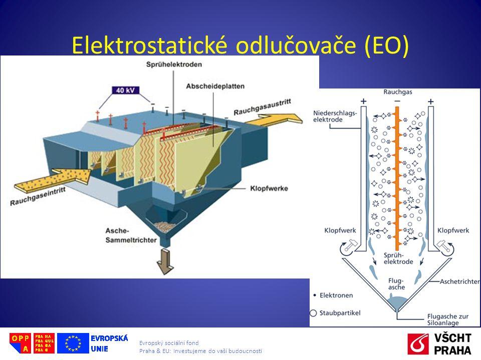 Elektrostatické odlučovače (EO)