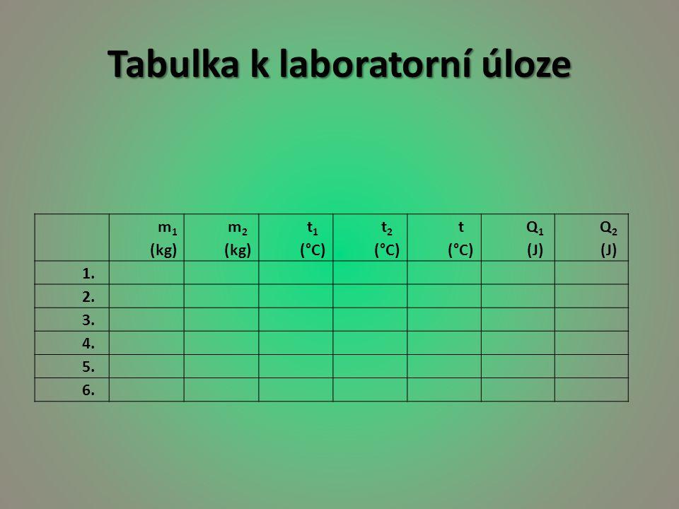 Tabulka k laboratorní úloze