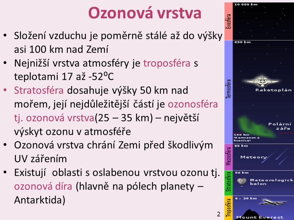 Ozonová vrstva Složení vzduchu je poměrně stálé až do výšky asi 100 km nad Zemí. Nejnižší vrstva atmosféry je troposféra s teplotami 17 až -52⁰C.