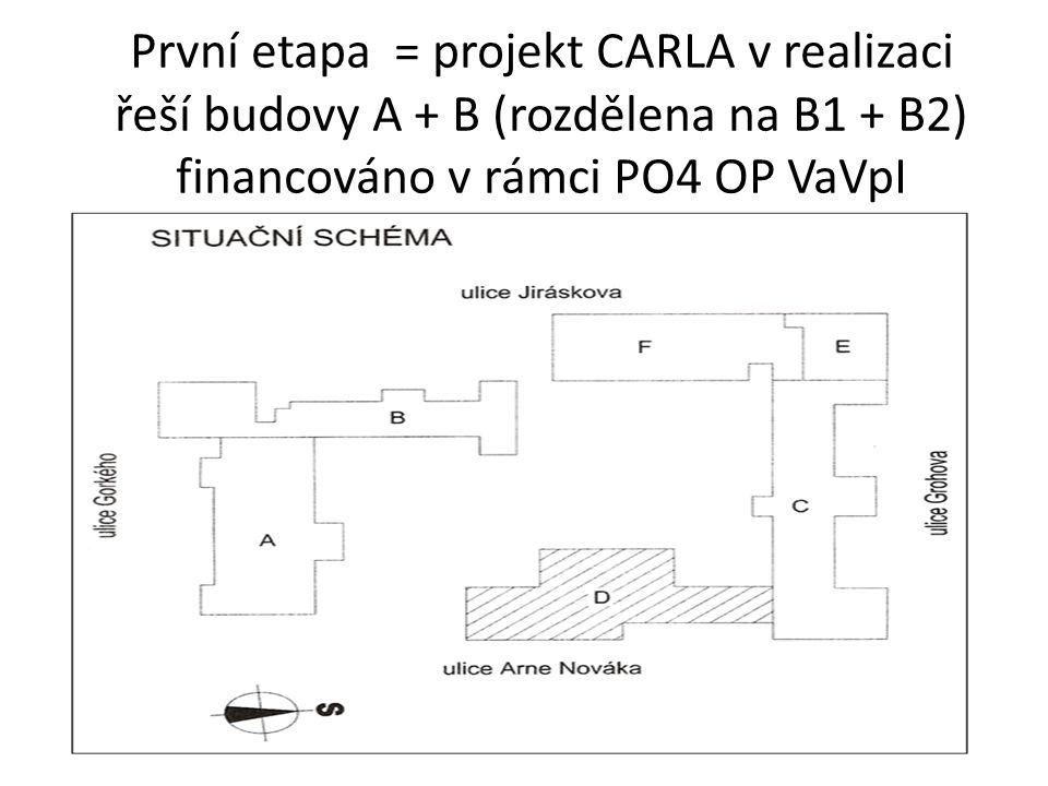První etapa = projekt CARLA v realizaci řeší budovy A + B (rozdělena na B1 + B2) financováno v rámci PO4 OP VaVpI