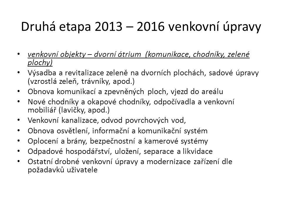 Druhá etapa 2013 – 2016 venkovní úpravy