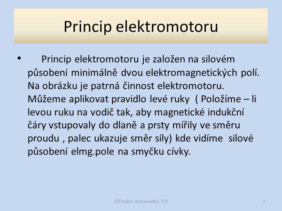 Princip elektromotoru