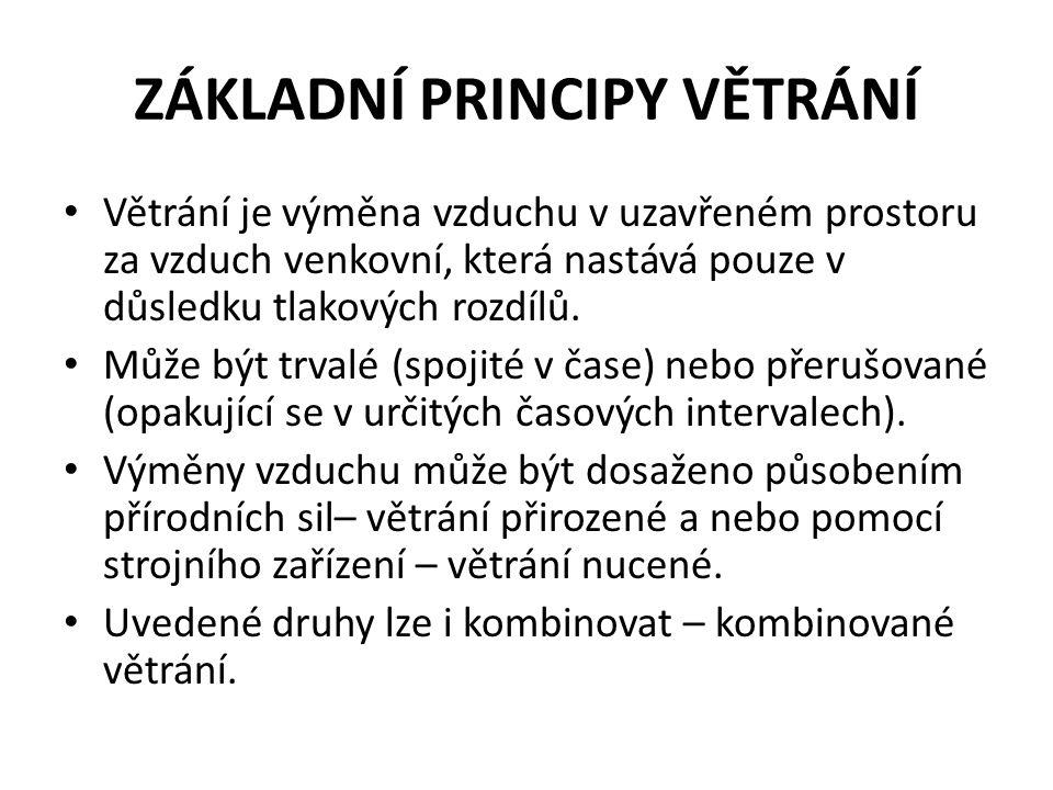ZÁKLADNÍ PRINCIPY VĚTRÁNÍ