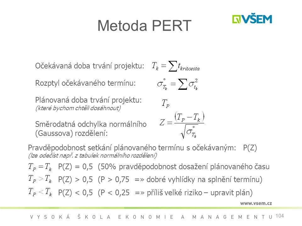 Metoda PERT Očekávaná doba trvání projektu: